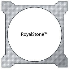 Synthetic Stone Recessed Panel Column