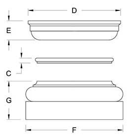 Cap and Base Dimensions